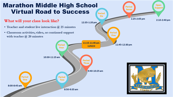 MHS Virtual Road to Success