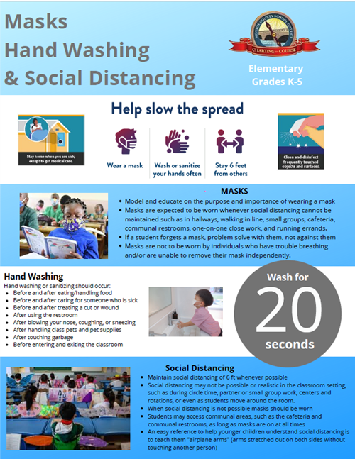 Masks, Hand Washing, and Social Distancing flyer